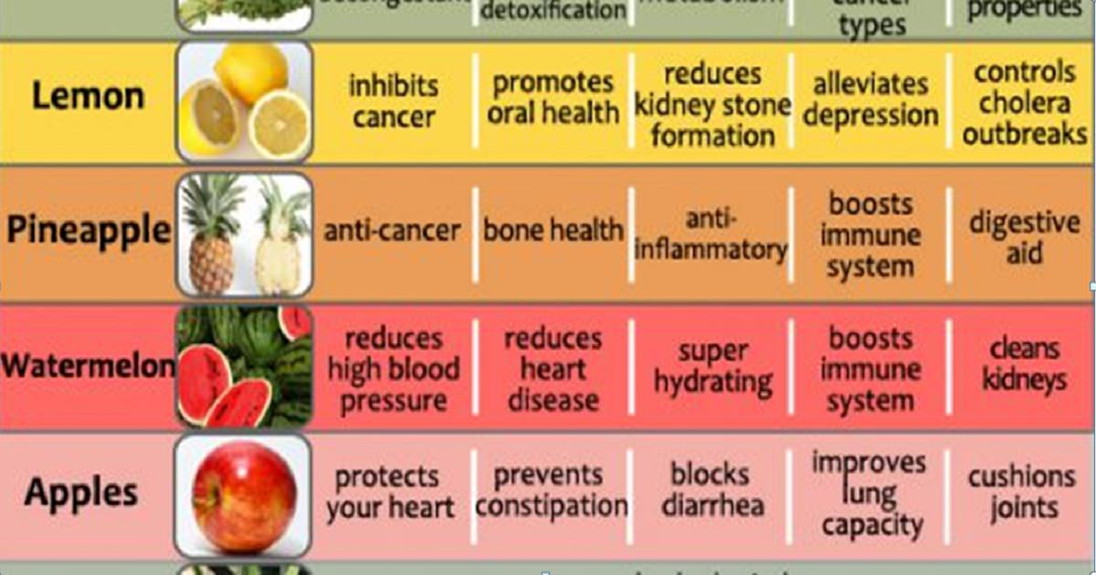 Addings fruits and veggies to your diet.