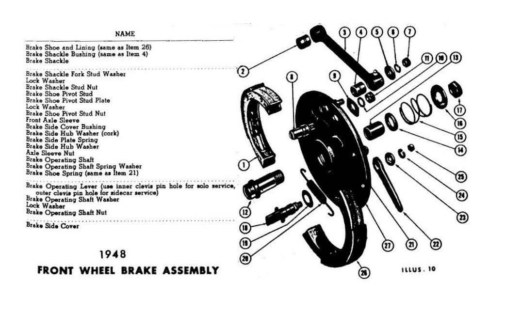 2000 Harley Road King Parts Diagram. Diagram. Auto Wiring