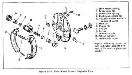 1966 Chevy Caprice Fuse Box. Chevy. Auto Fuse Box Diagram