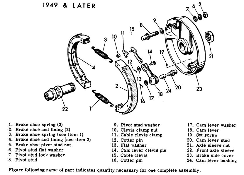 Harley Springer Axle Diagram. Diagram. Auto Parts Catalog
