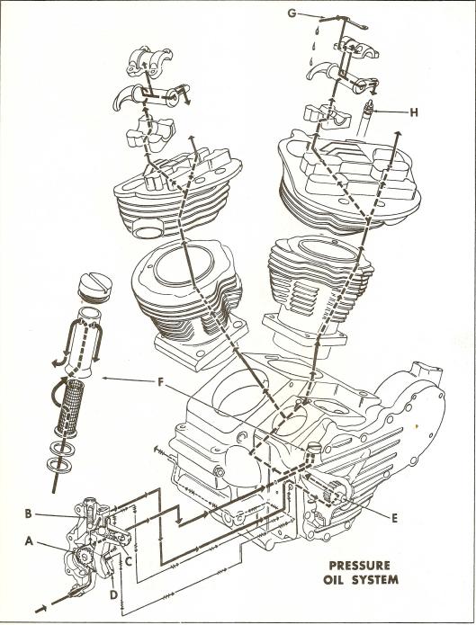 revtech engine parts diagram
