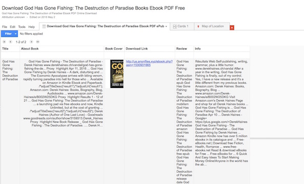 Ebook Piracy Is Rampant And Impossible To Stop