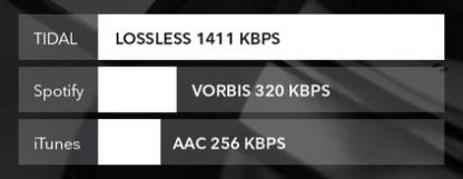 lossless vs mp3 vs aac tidal
