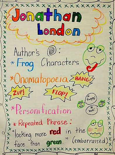 jonathan london anchor chart