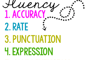 Focus on Fluency: Strategies for Improving your Students' Reading Fluency {FREEBIE, too!}