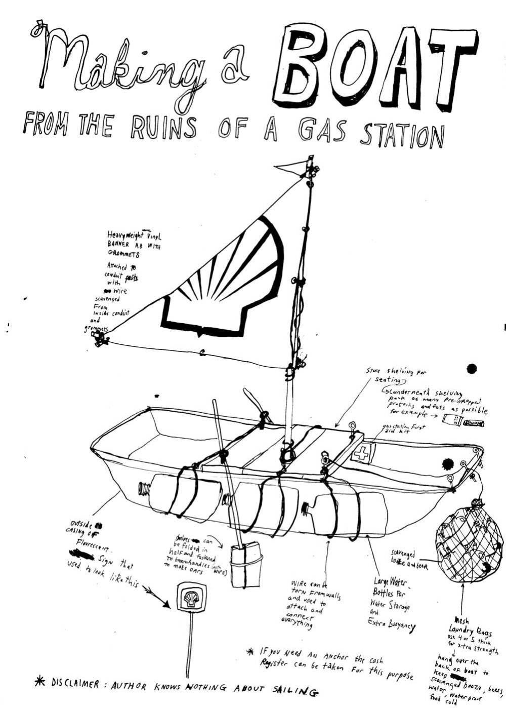 medium resolution of making a boat essential knowledge post 7