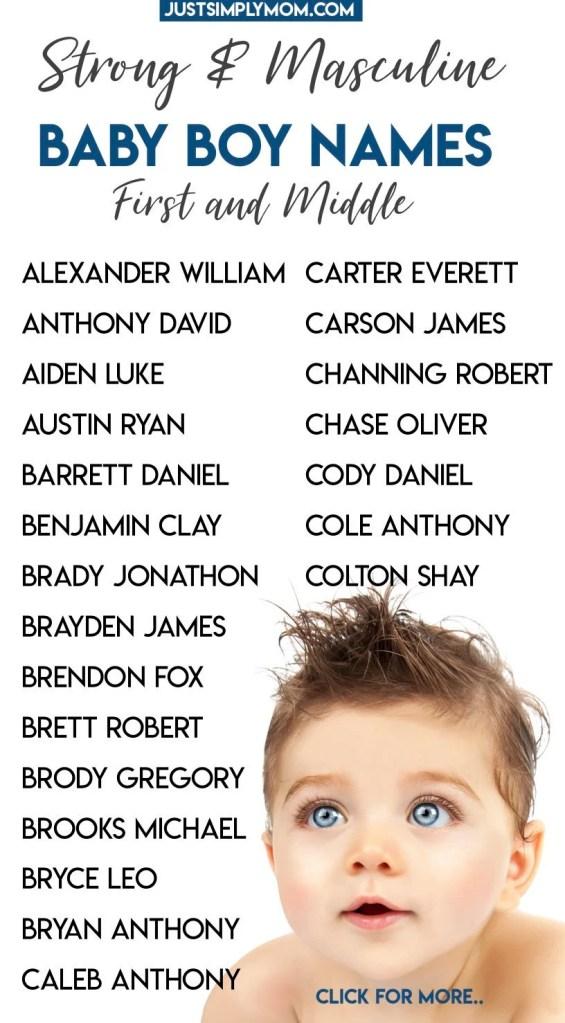34++ Strong boy names list ideas