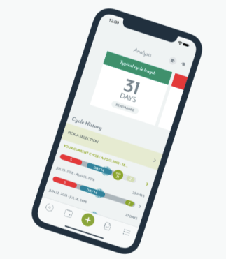 Keeping track of your fertility is the biggest key factor in getting pregnant. Now there are plenty of free fertility apps to guide you step-by-step.