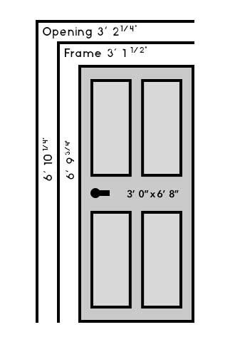 Rough Opening For 28 Inch Interior Door : rough, opening, interior, Standard, Sizes, Interior, Exterior, Furniture