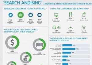 searchandising retail research inmobi infographic