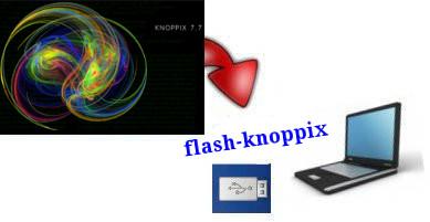 Crear un usb de Knoppix 7.7.1 con flash-knoppix