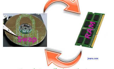 Como se monta la memoria swap cifrada en Ubuntu 16.04 y derivadas