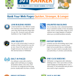 "301 Ranker PRO – SEO Software Review By Abdul Hannan – The Most Powerful SEO Tool of 2016 Rank ANY Website, Video, Profile to #1 With The ""Guru"" SEO Tactic AKA 301 Redirects"