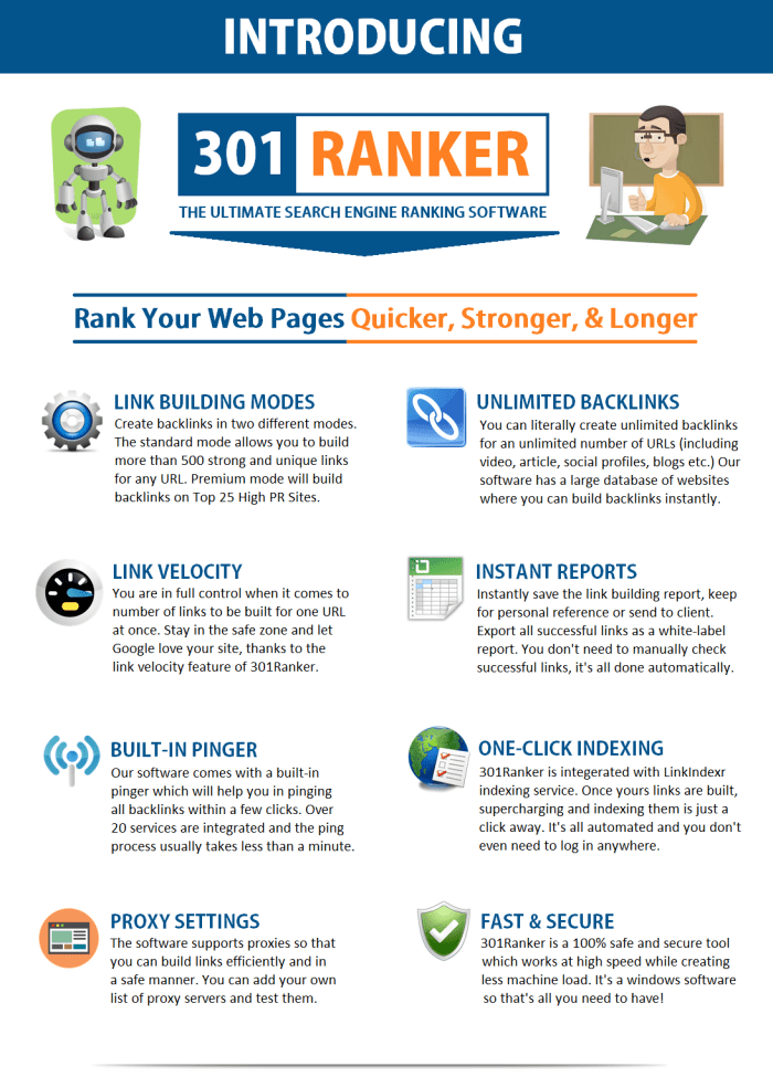 301 Ranker PRO – SEO Software Download | JVZOO - WSO PRODUCT REVIEW