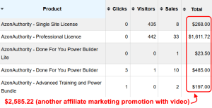1-Click Video Site Builder Plugin - Unlimited Sites License Review