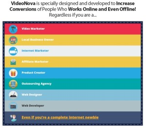VideoNova 2 - Developer License Review