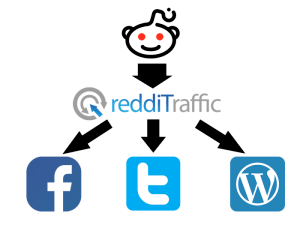 ReddiTraffic (LifeTime Founder's Edition) Review