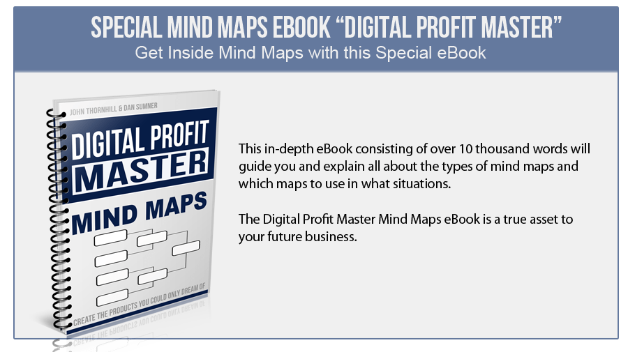Digital Profit Master Review