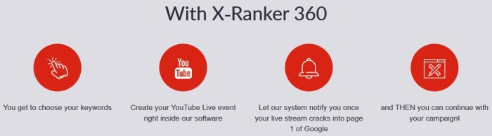X Ranker 360 Review