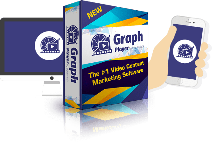 GraphPlayer Business 100k/m special Review