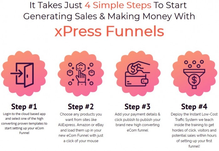 XPressFunnels PRO By Glynn Kosky and Ariel Sanders Review