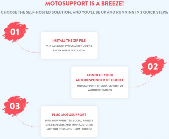 MotoSupport By Vivek Gour Review