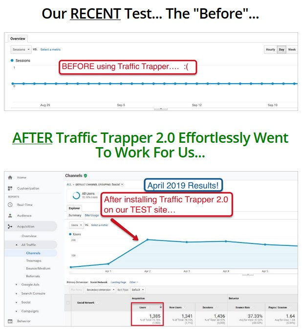 TRAFFIC TRAPPER 2.0 By Art Flair Review