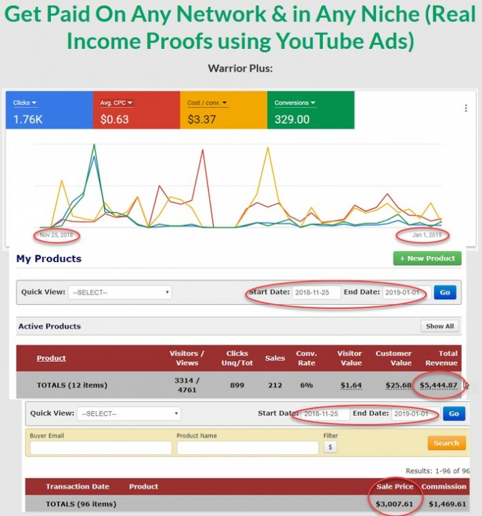 YouTube Ads Formula By Ryan Shaw Review