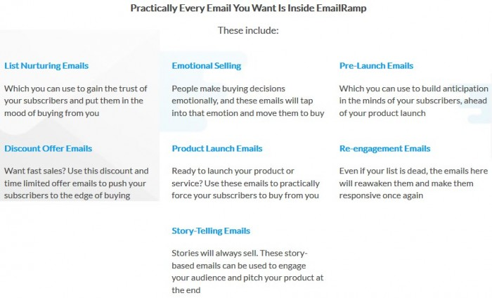 Email Ramp Agency Package By Neil Napier Review
