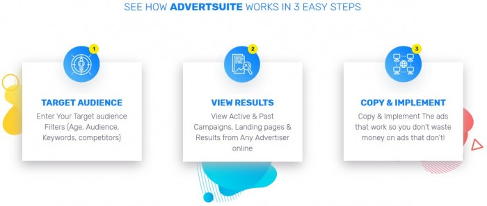 AdvertSuite By Luke Maguire Review