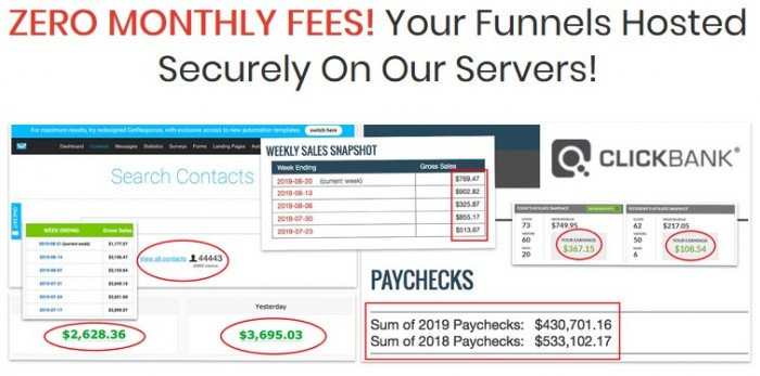 DigiFunnel Lab PRO By Glynn Kosky Review