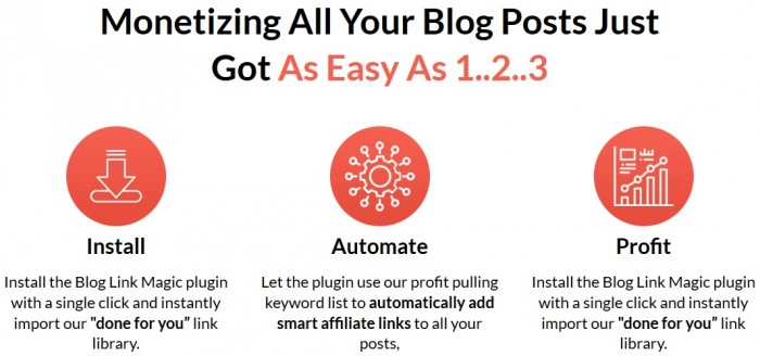Blog Link Magic WP Plugin By Matt Garret Review