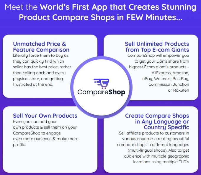 Compareshop By Dr. Amit Pareek Review