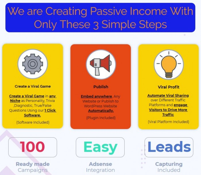 Adsense Lab The Secret Adsense Weapon By Anirudh Baavra & Amit Gaikwad Review