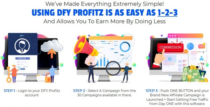 DFY Profitz By Mosh Bari Review