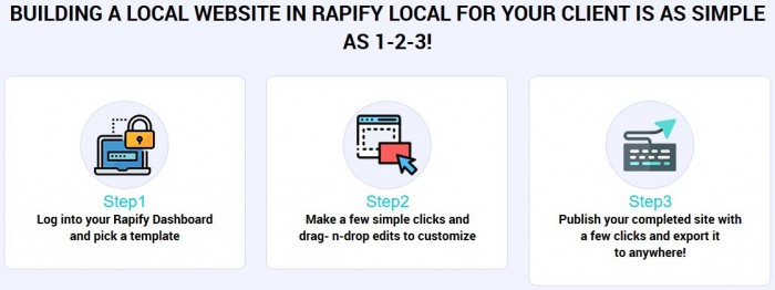 Rapify Local By Jack Hopman Review