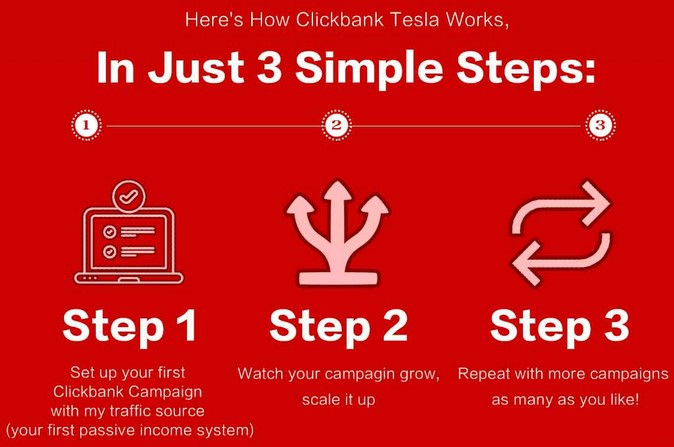 Clickbank Tesla By Mr.Rightme Review