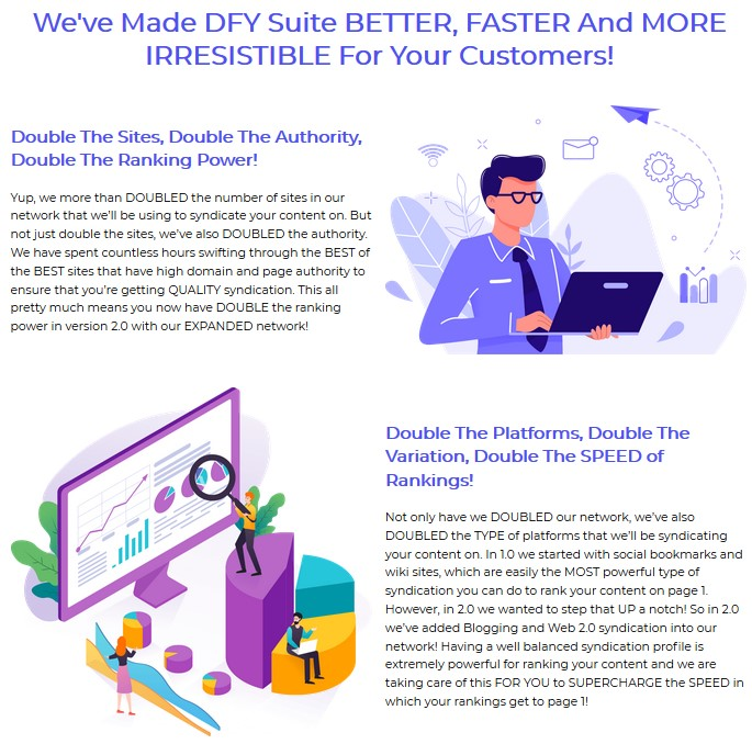 DFY Suite 2.0 By Joshua Zamora Review