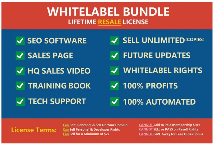 Whitelabel SEO Software Bundle By AB Hannan Review