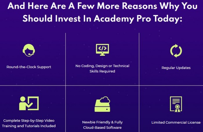 AcademyPro By Dr. Amit Pareek Review