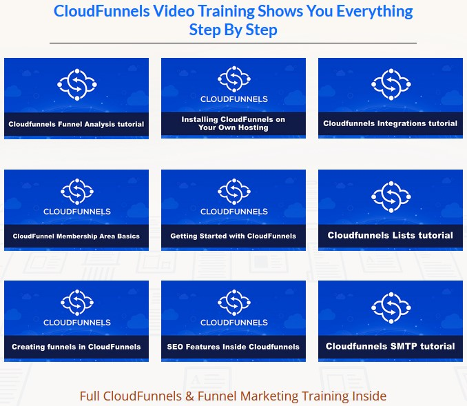 CloudFunnels By Cyril Gupta [Teknikforce] Review