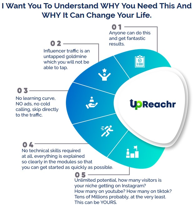 Upreachr PRO By Victory Akpos Review
