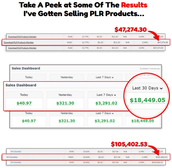 Affiliate Marketing Mastery Premium PLR Reports By Kevin Fahey Review