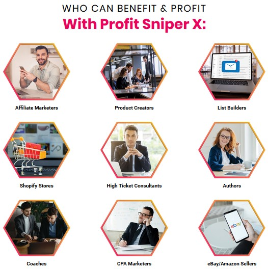 Profit Sniper X By Glynn Kosky Review