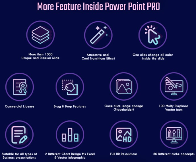 Power Point PRO By Anugerah Syaifullah P Review