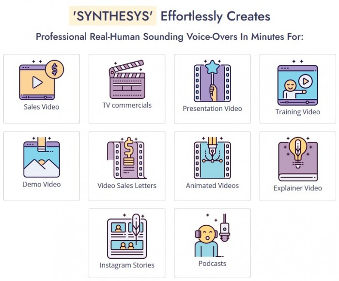 Synthesys By Mario Brown Review