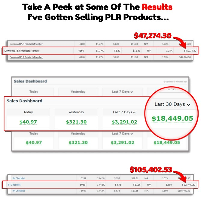 Premium PLR Reports Video Marketing Domination By Kevin Fahey Review