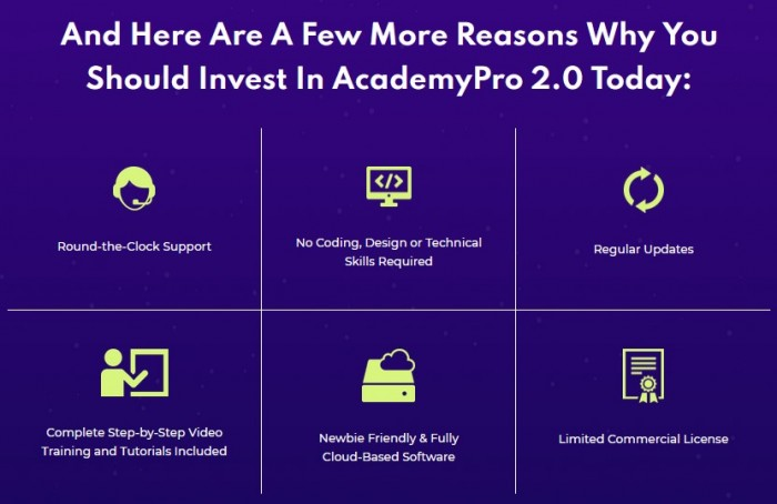 AcademyPro 2.0 By Dr. Amit Pareek Review