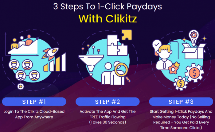 CliKitz By Jason Fulton Review