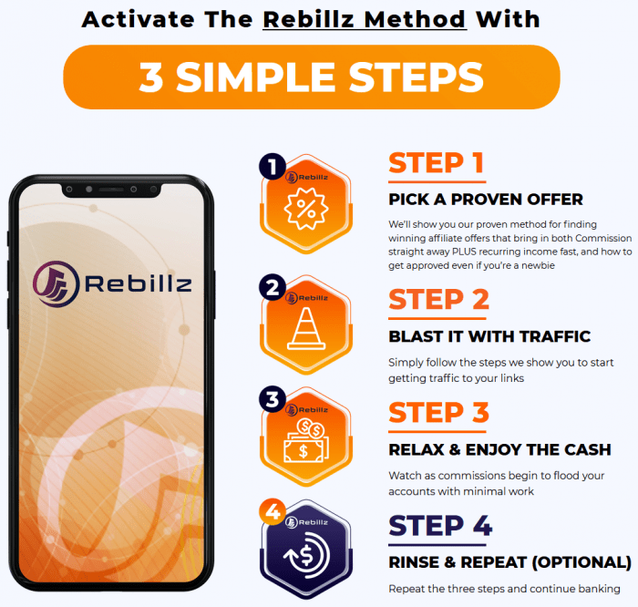 Rebillz By Mark Barrett Review